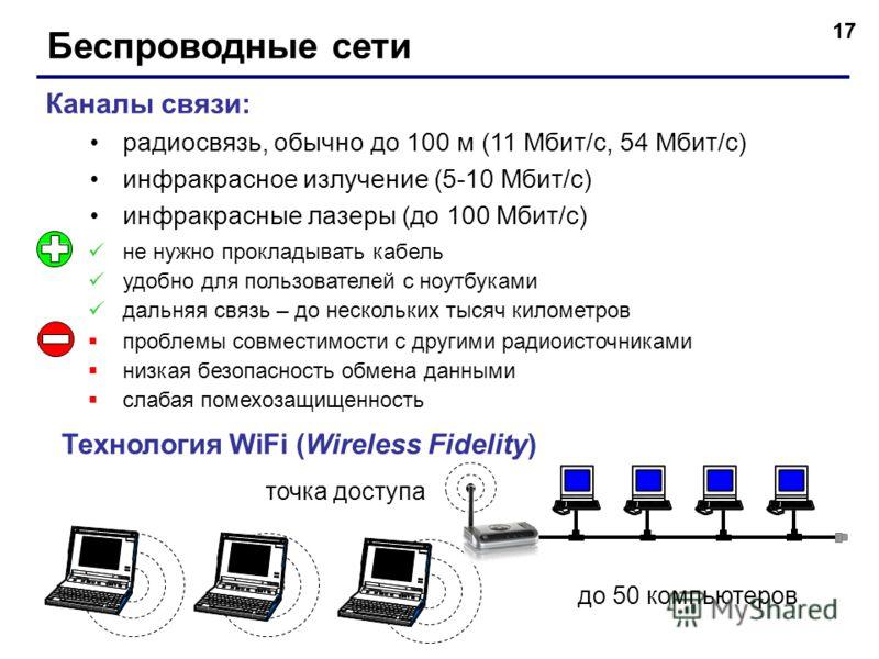 17 Беспроводные сети Каналы связи: радиосвязь, обычно до 100 м (11 Мбит/c, 54 Мбит/с) инфракрасное излучение (5-10 Мбит/с) инфракрасные лазеры (до 100 Мбит/с) проблемы совместимости с другими радиоисточниками низкая безопасность обмена данными слабая