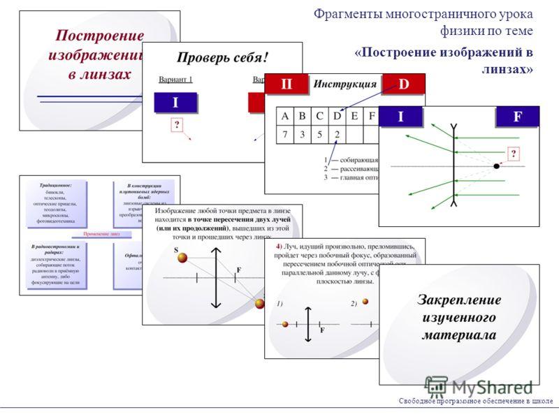 Фрагменты многостраничного урока физики по теме «Построение изображений в линзах» Свободное программное обеспечение в школе