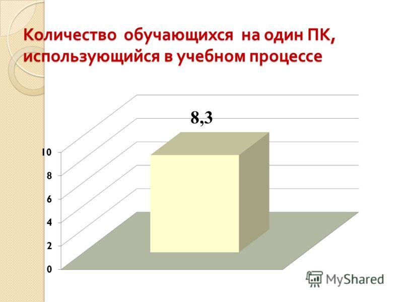 Количество обучающихся на один ПК, использующийся в учебном процессе