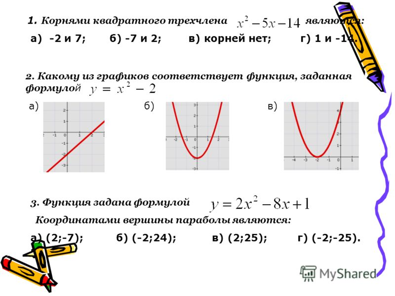 2. Какому из графиков соответствует функция, заданная формуло й а) б) в) 1. Корнями квадратного трехчлена являются: а) -2 и 7; б) -7 и 2; в) корней нет;г) 1 и -14. 3. Функция задана формулой Координатами вершины параболы являются: а) (2;-7); б) (-2;2
