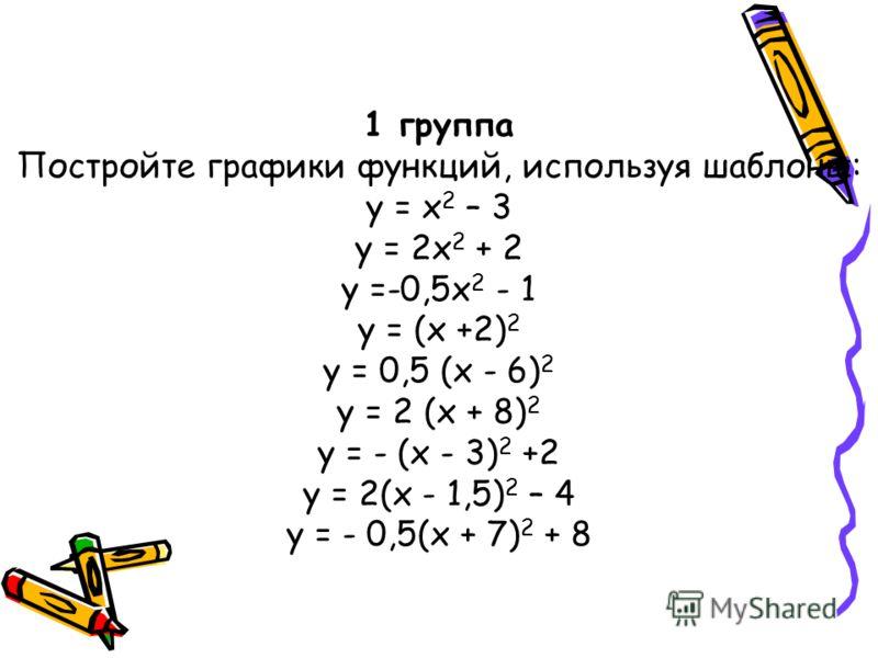 1 группа Постройте графики функций, используя шаблоны: у = х 2 – 3 у = 2х 2 + 2 у =-0,5х 2 - 1 у = (х +2) 2 у = 0,5 (х - 6) 2 у = 2 (х + 8) 2 у = - (х - 3) 2 +2 у = 2(х - 1,5) 2 – 4 у = - 0,5(х + 7) 2 + 8