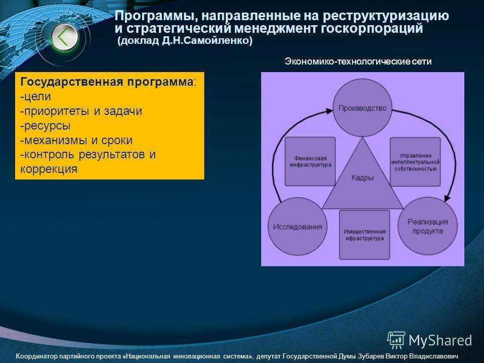 Программы, направленные на реструктуризацию и стратегический менеджмент госкорпораций (доклад Д.Н.Самойленко) Государственная программа: -цели -приоритеты и задачи -ресурсы -механизмы и сроки -контроль результатов и коррекция Экономико-технологически