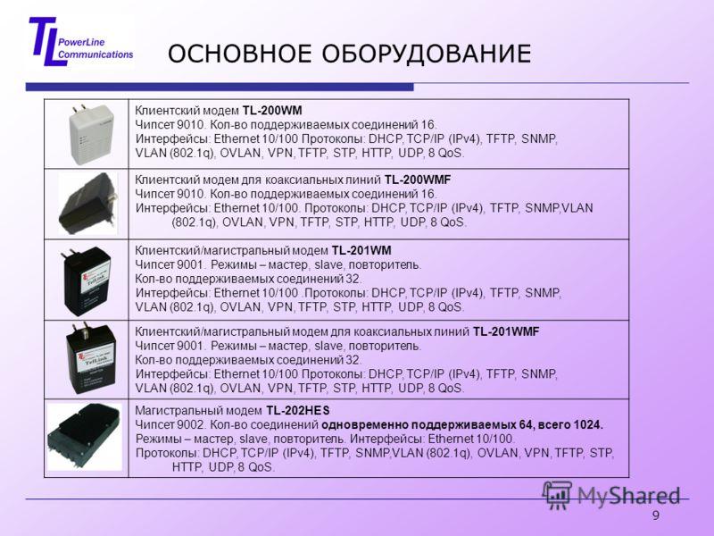 9 ОСНОВНОЕ ОБОРУДОВАНИЕ Клиентский модем TL-200WM Чипсет 9010. Кол-во поддерживаемых соединений 16. Интерфейсы: Ethernet 10/100 Протоколы: DHCP, TCP/IP (IPv4), TFTP, SNMP, VLAN (802.1q), OVLAN, VPN, TFTP, STP, HTTP, UDP, 8 QoS. Клиентский модем для к