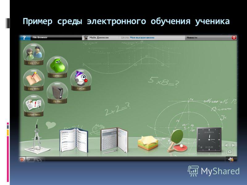 Пример среды электронного обучения ученика