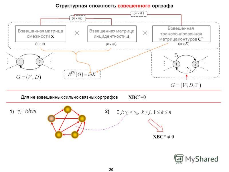 12 12 Взвешенная матрица смежности X Взвешенная матрица инцидентности B Взвешенная транспонированная матрица контуров С * (n x n)(n x n)(n x m)(n x m) (m x K)(m x K) (n x m)(n x m) (n x K)(n x K) Структурная сложность взвешенного орграфа 20 Для не вз