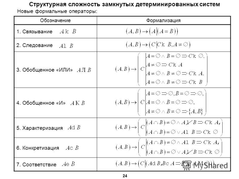 ОбозначениеФормализация 1. Связывание 2. Следование 3. Обобщенное «ИЛИ» 4. Обобщенное «И» 5. Характеризация 6. Конкретизация 7. Соответствие Структурная сложность замкнутых детерминированных систем Новые формальные операторы: 24