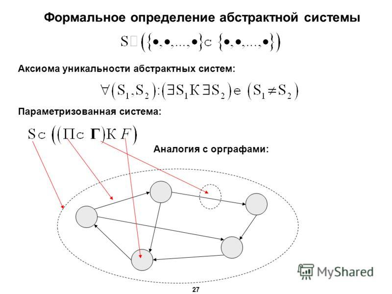 Формальное определение абстрактной системы Аксиома уникальности абстрактных систем: Параметризованная система: Аналогия с орграфами: 27