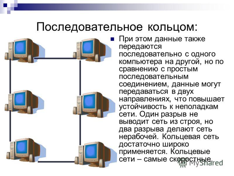 Последовательное кольцом: При этом данные также передаются последовательно с одного компьютера на другой, но по сравнению с простым последовательным соединением, данные могут передаваться в двух направлениях, что повышает устойчивость к неполадкам се