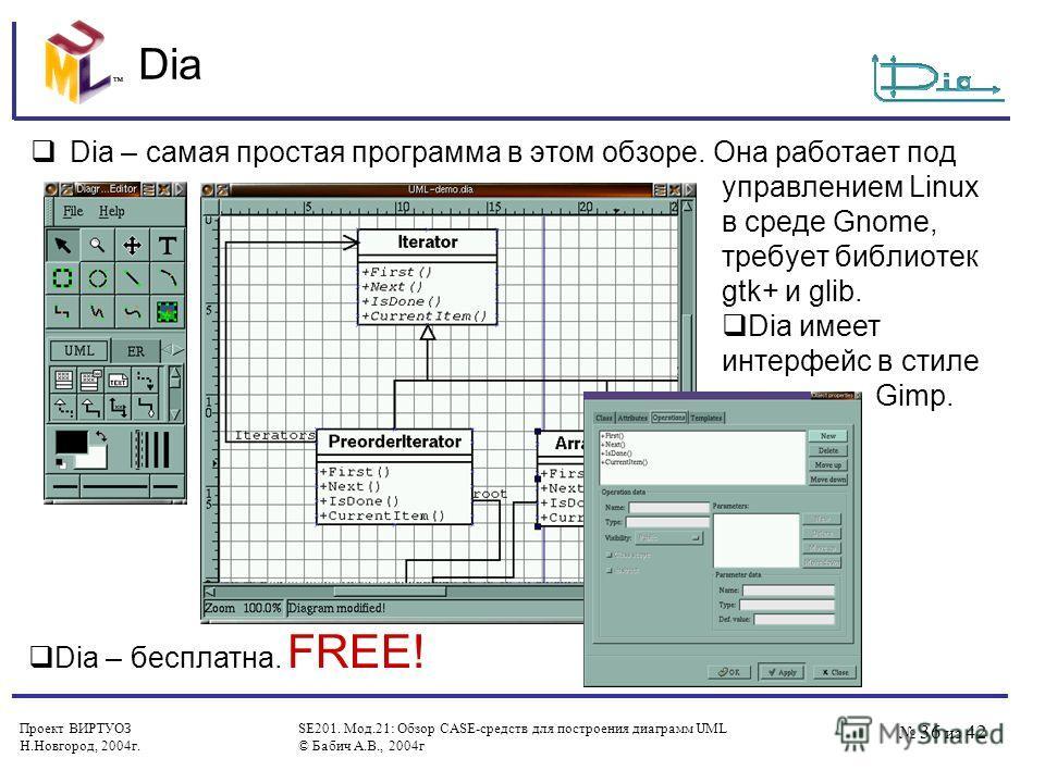 Проект ВИРТУОЗ Н.Новгород, 2004 г. SE201. Мод.21: Обзор CASE-средств для построения диаграмм UML © Бабич А.В., 2004 г 36 из 42 Dia Dia – самая простая программа в этом обзоре. Она работает под управлением Linux в среде Gnome, требует библиотек gtk+ и