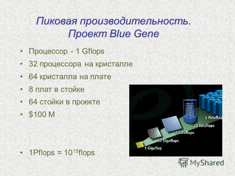 Пиковая производительность. Проект Blue Gene Процессор - 1 Gflops 32 процессора на кристалле 64 кристалла на плате 8 плат в стойке 64 стойки в проекте $100 M 1Pflops = 10 15 flops