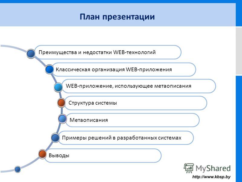Метаописания Структура системы WEB-приложение, использующее метаописания Классическая организация WEB-приложения Преимущества и недостатки WEB-технологий План презентации Примеры решений в разработанных системах Выводы