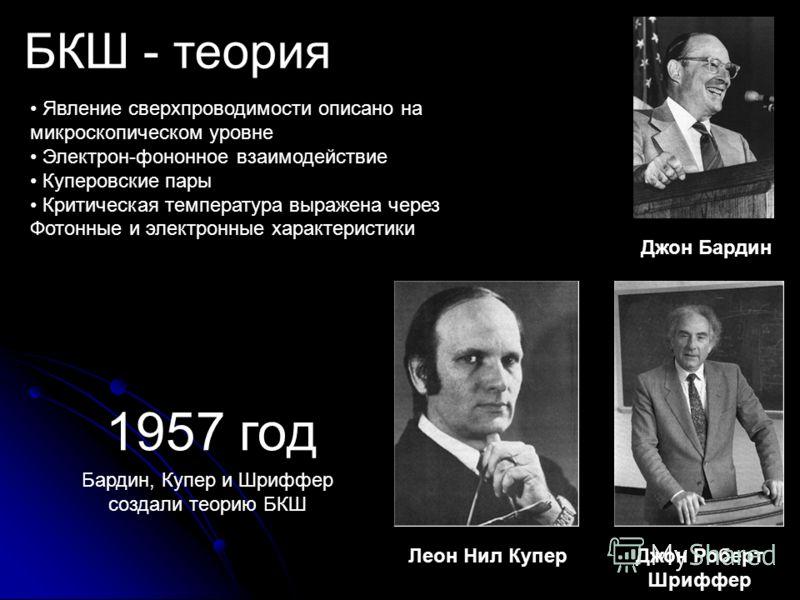 БКШ - теория Явление сверхпроводимости описано на микроскопическом уровне Электрон-фононное взаимодействие Куперовские пары Критическая температура выражена через Фотонные и электронные характеристики 1957 год Бардин, Купер и Шриффер создали теорию Б