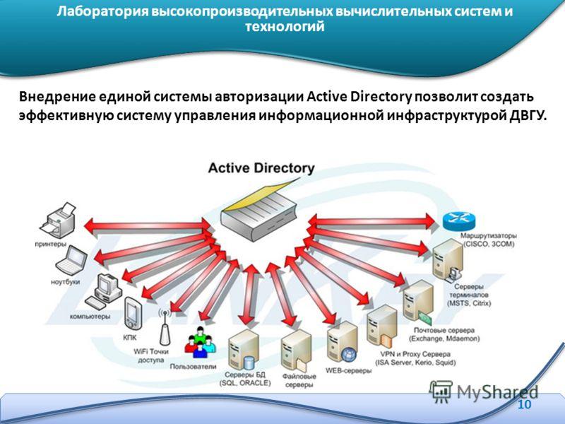 10 Лаборатория высокопроизводительных вычислительных систем и технологий Внедрение единой системы авторизации Active Directory позволит создать эффективную систему управления информационной инфраструктурой ДВГУ.