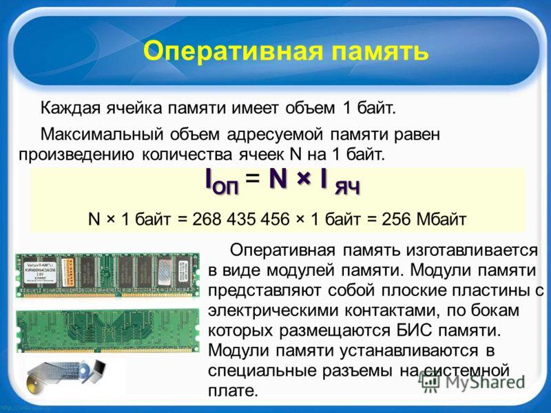 Оперативная память Каждая ячейка памяти имеет объем 1 байт. Максимальный объем адресуемой памяти равен произведению количества ячеек N на 1 байт. I ОП N × I ЯЧ I ОП = N × I ЯЧ N × 1 байт = 268 435 456 × 1 байт = 256 Мбайт Оперативная память изготавли