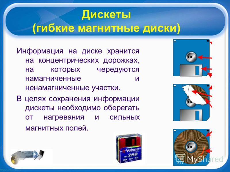 Дискеты (гибкие магнитные диски) Информация на диске хранится на концентрических дорожках, на которых чередуются намагниченные и ненамагниченные участки. В целях сохранения информации дискеты необходимо оберегать от нагревания и сильных магнитных пол