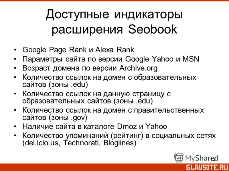 13 Доступные индикаторы расширения Seobook Google Page Rank и Alexa Rank Параметры сайта по версии Google Yahoo и MSN Возраст домена по версии Archive.org Количество ссылок на домен с образовательных сайтов (зоны.edu) Количество ссылок на данную стра