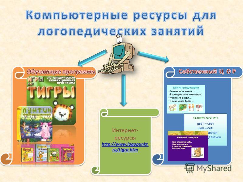 Интернет- ресурсы http://www.logopunkt. ru/tigra.htm Интернет- ресурсы http://www.logopunkt. ru/tigra.htm