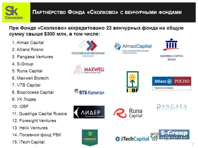 7 При Фонде «Сколково» аккредитовано 23 венчурных фонда на общую сумму свыше $300 млн, в том числе: 1. Almaz Capital 2. Allianz Rosno 3. Pangaea Ventures 4. S-Group 5. Runa Capital 6. Maxwell Biotech 7. VTB Capital 8. Bioprocess Capital 9. УК Лидер 1
