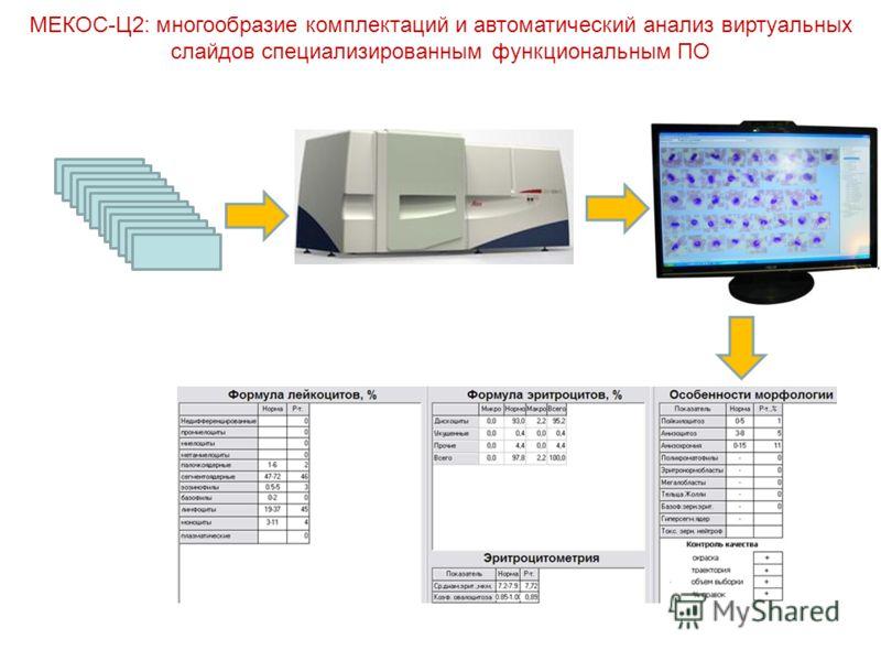 МЕКОС-Ц2: многообразие комплектаций и автоматический анализ виртуальных слайдов специализированным функциональным ПО