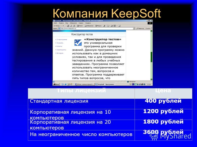 Компания KeepSoft Типы лицензийЦена Стандартная лицензия 400 рублей Корпоративная лицензия на 10 компьютеров 1200 рублей Корпоративная лицензия на 20 компьютеров 1800 рублей На неограниченное число компьютеров 3600 рублей