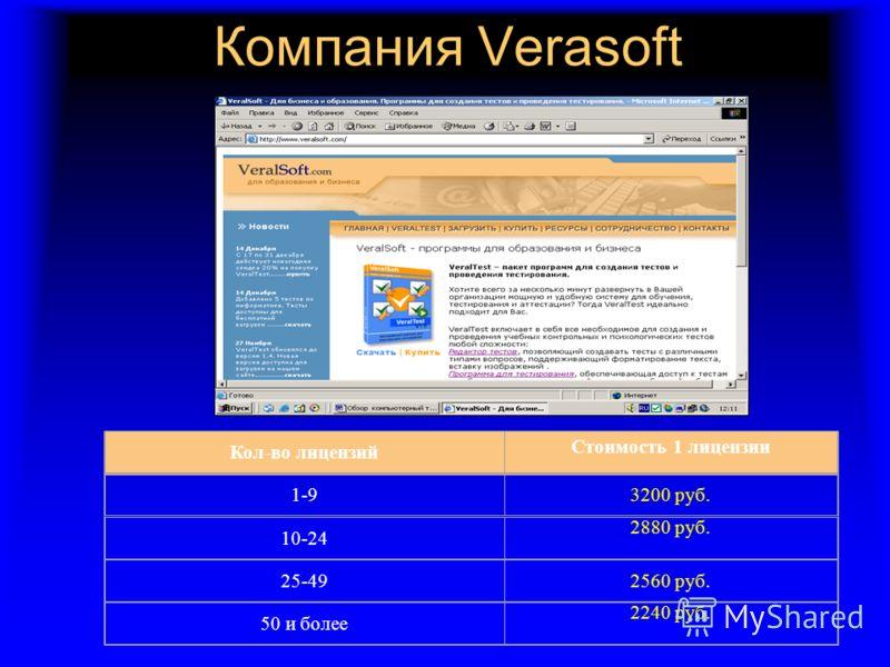 Компания Verasoft Кол-во лицензий Стоимость 1 лицензии 1-93200 руб. 10-24 2880 руб. 25-492560 руб. 50 и более 2240 руб.