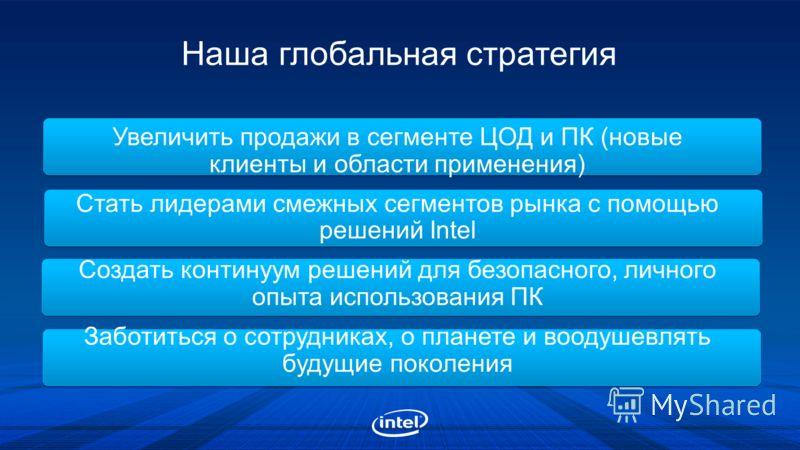 Наша глобальная стратегия Увеличить продажи в сегменте ЦОД и ПК (новые клиенты и области применения) Стать лидерами смежных сегментов рынка с помощью решений Intel Создать континуум решений для безопасного, личного опыта использования ПК Заботиться о