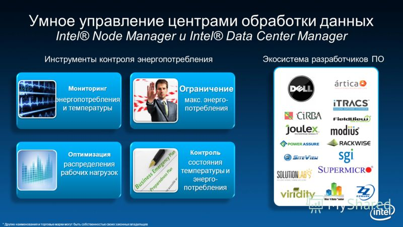 Умное управление центрами обработки данных Intel® Node Manager и Intel® Data Center Manager Ограничение макс. энерго- потребления Мониторинг энергопотребления и температуры энергопотребления и температуры Оптимизация распределения рабочих нагрузок Ко