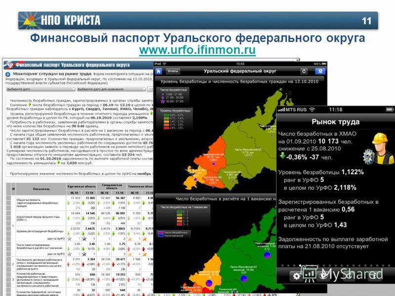 Финансовый паспорт Уральского федерального округа www.urfo.ifinmon.ru www.urfo.ifinmon.ru 11