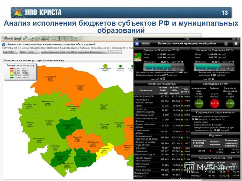 Анализ исполнения бюджетов субъектов РФ и муниципальных образований 13