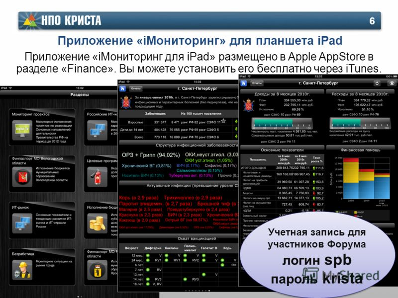 Приложение «iМониторинг» для планшета iPad 6 Приложение «iМониторинг для iPad» размещено в Apple AppStore в разделе «Finance». Вы можете установить его бесплатно через iTunes. Учетная запись для участников Форума логин spb пароль krista Учетная запис