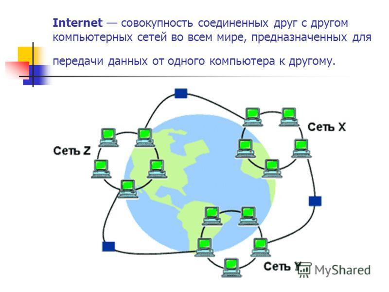 Internet совокупность соединенных друг с другом компьютерных сетей во всем мире, предназначенных для передачи данных от одного компьютера к другому.
