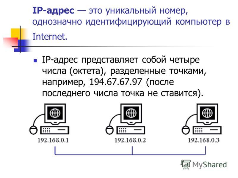 IP-адрес это уникальный номер, однозначно идентифицирующий компьютер в Internet. IP-адрес представляет собой четыре числа (октета), разделенные точками, например, 194.67.67.97 (после последнего числа точка не ставится).