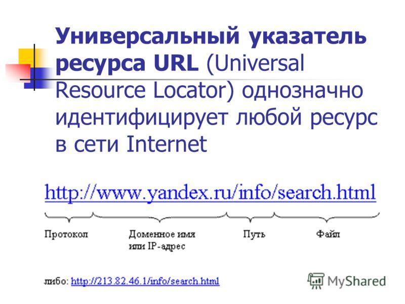 Универсальный указатель ресурса URL (Universal Resource Locator) однозначно идентифицирует любой ресурс в сети Internet