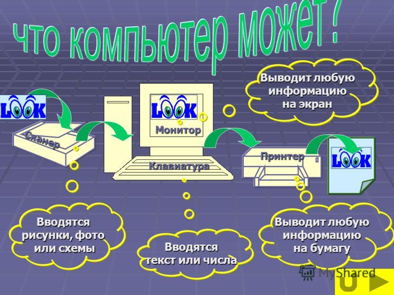 Вводятся рисунки, фото или схемы или схемы Вводятся текст или числа Выводит любую информацию на бумагу Выводит любую информацию на экран Монитор Принтер Сканер Клавиатура