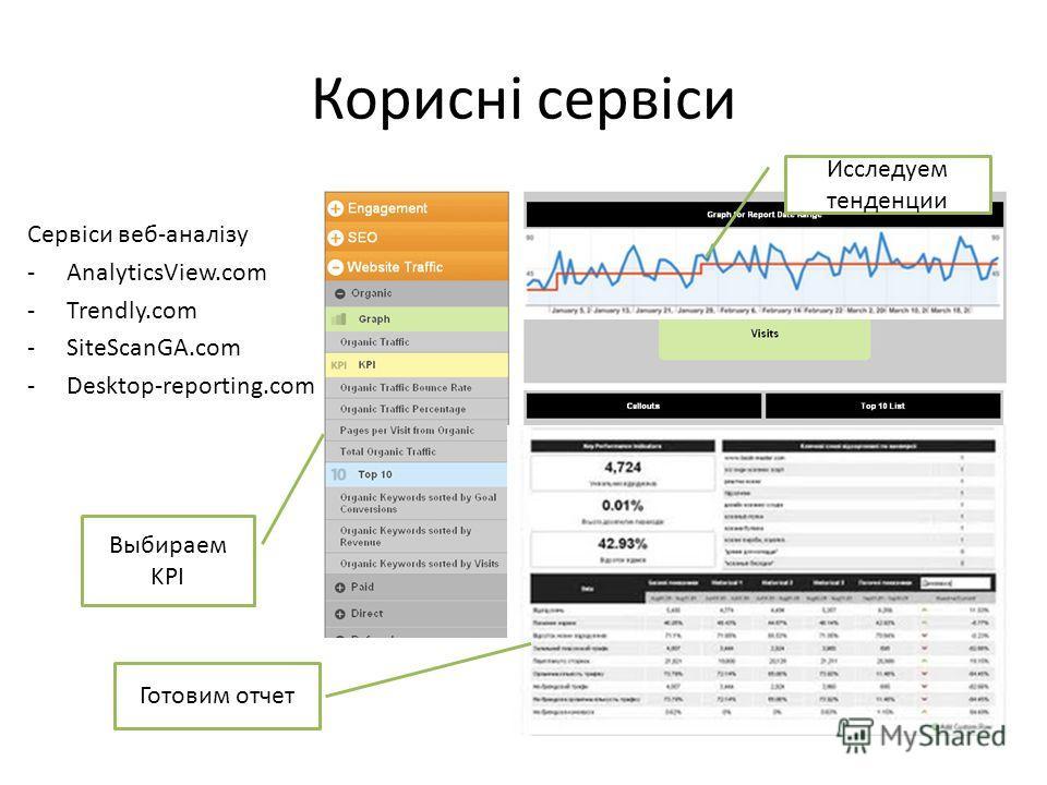 Корисні сервіси Сервіси веб-аналізу -AnalyticsView.com -Trendly.com -SiteScanGA.com -Desktop-reporting.com Исследуем тенденции Выбираем KPI Готовим отчет