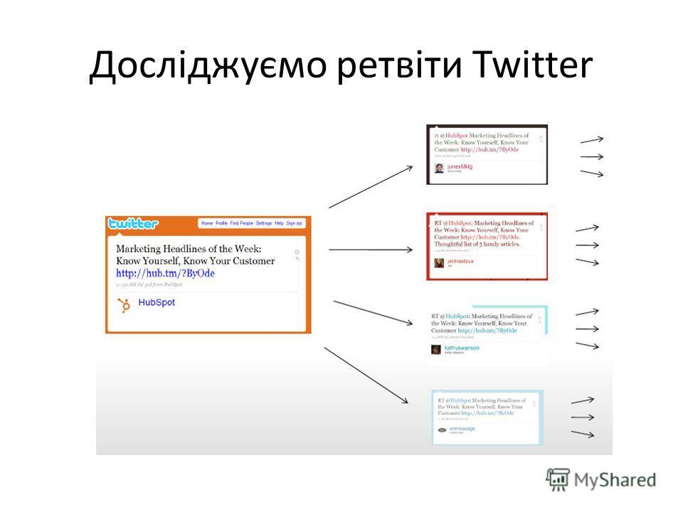 Досліджуємо ретвіти Twitter
