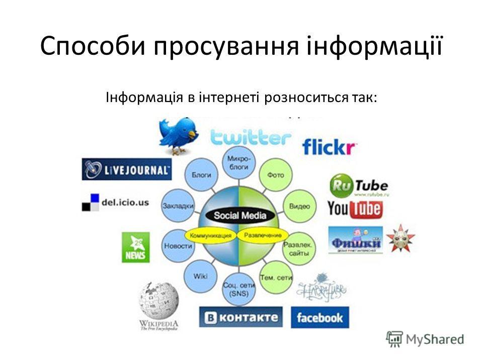 Способи просування інформації Інформація в інтернеті розноситься так: