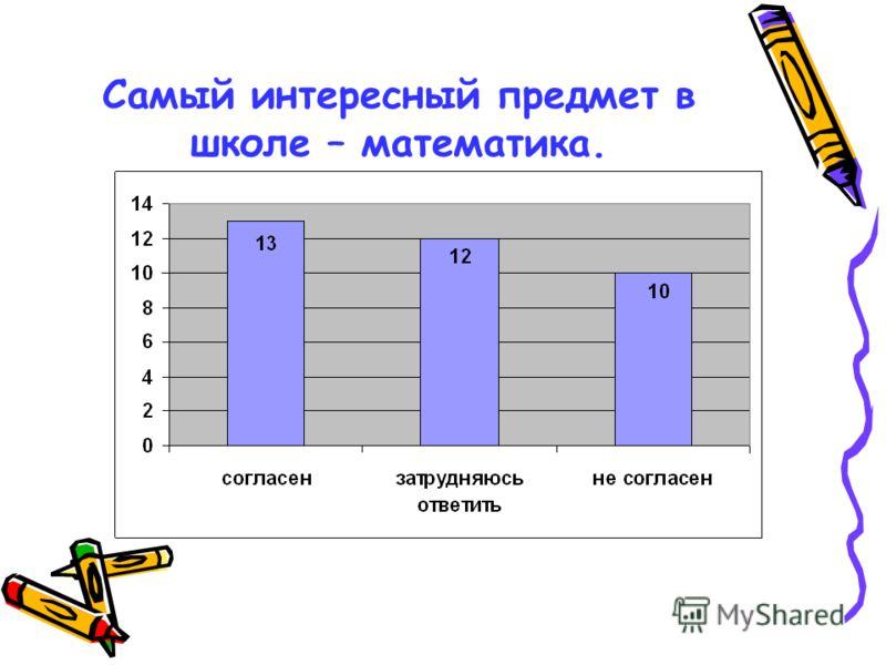 Самый интересный предмет в школе – математика.