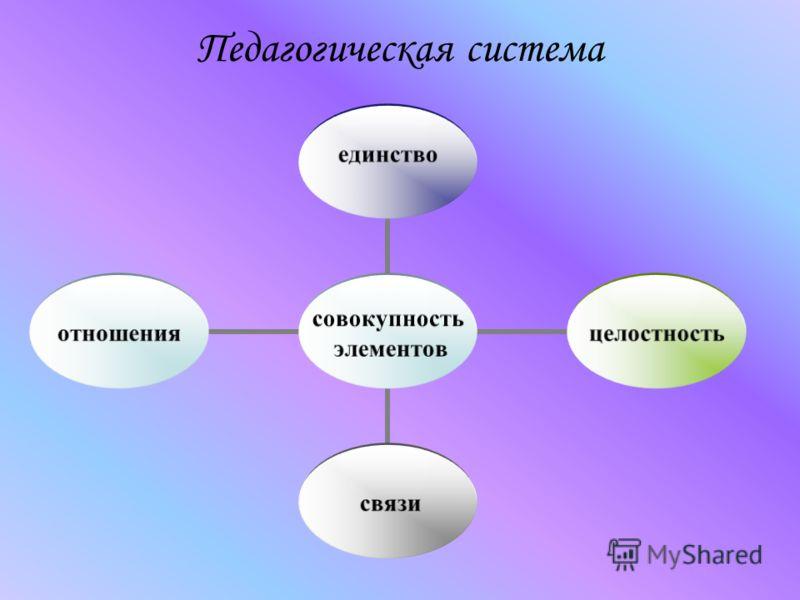Педагогическая система совокупность элементов единствоцелостность связиотношения