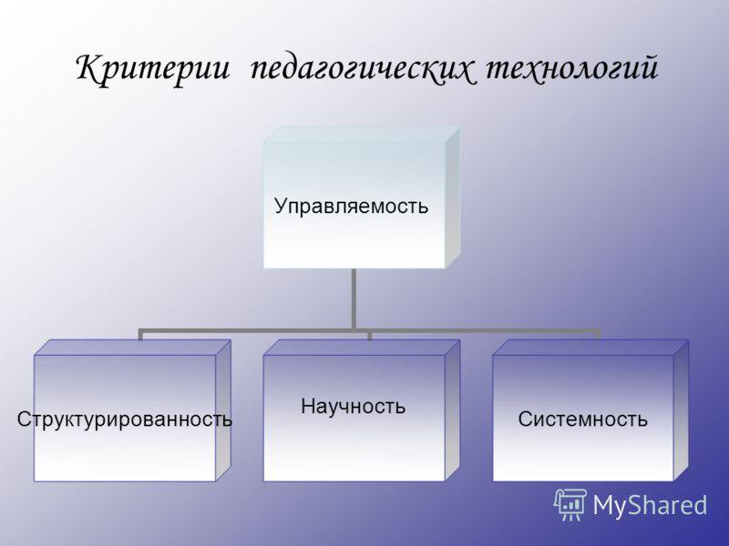 Критерии педагогических технологий Управляемость Структурированность Научность Системность