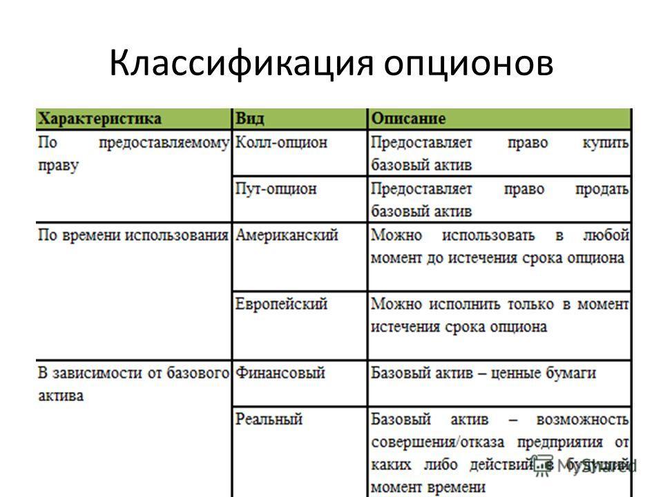 Опционы Варранты Свопы