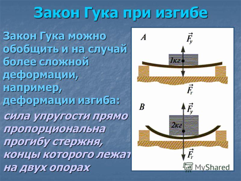 Закон Гука при изгибе Закон Гука можно обобщить и на случай более сложной деформации, например, деформации изгиба: сила упругости прямо пропорциональна прогибу стержня, концы которого лежат на двух опорах