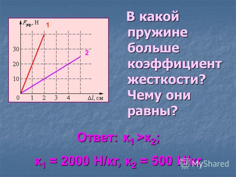 В какой пружине больше коэффициент жесткости? Чему они равны? В какой пружине больше коэффициент жесткости? Чему они равны? Ответ: к1 >к2; к1 = 2000 Н/кг, к2 = 500 Н/кг 1 2