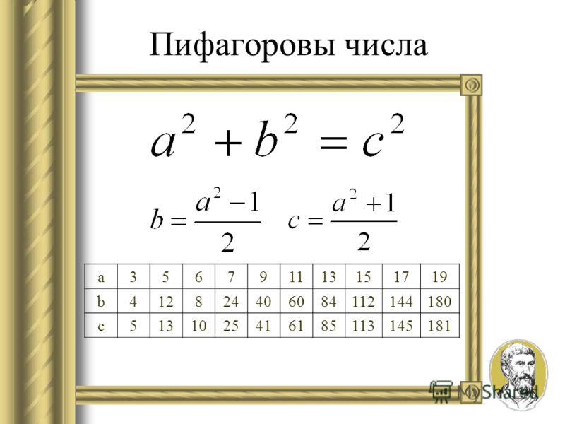 Векторное доказательство А С В, a = 90°, cos90° = 0 AB 2 =AC 2 +BC 2