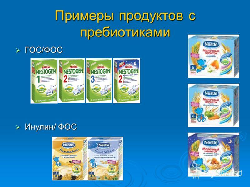 Примеры продуктов с пребиотиками ГОС/ФОС ГОС/ФОС Инулин/ ФОС Инулин/ ФОС