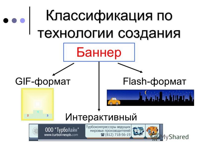 Классификация по технологии создания Баннер GIF-формат Интерактивный Flash-формат