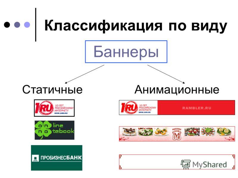 Баннеры СтатичныеАнимационные Классификация по виду