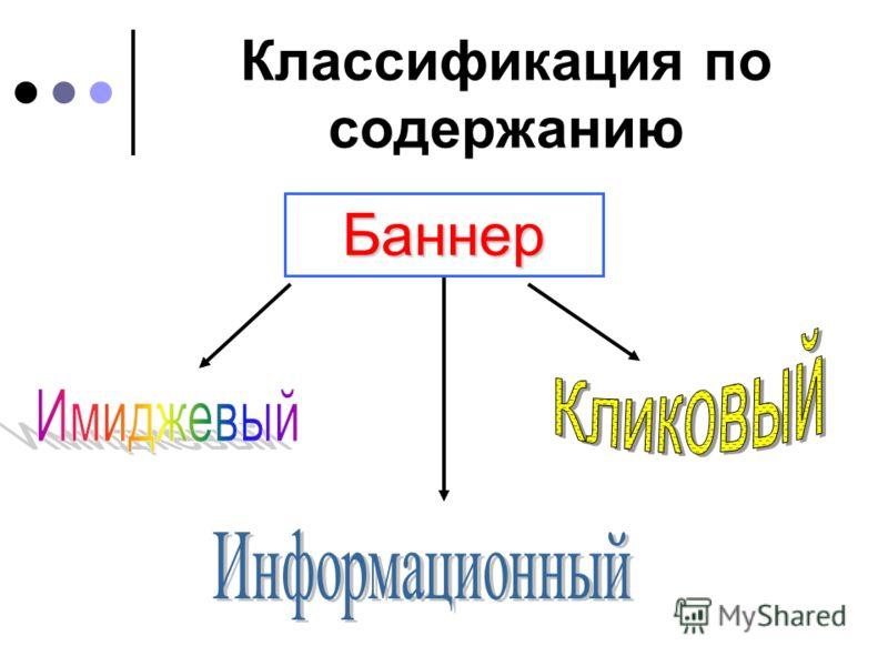 Баннер Классификация по содержанию