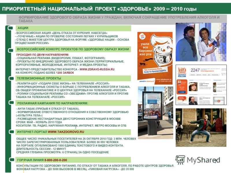 7 ПРИОРИТЕТНЫЙ НАЦИОНАЛЬНЫЙ ПРОЕКТ «ЗДОРОВЬЕ» 2009 – 2010 годы