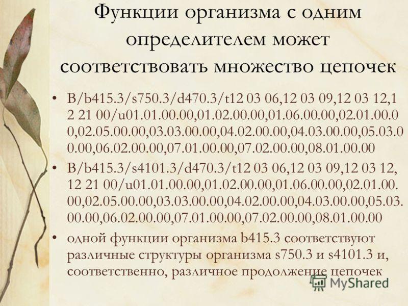 Функции организма с одним определителем может соответствовать множество цепочек B/b415.3/s750.3/d470.3/t12 03 06,12 03 09,12 03 12,1 2 21 00/u01.01.00.00,01.02.00.00,01.06.00.00,02.01.00.0 0,02.05.00.00,03.03.00.00,04.02.00.00,04.03.00.00,05.03.0 0.0